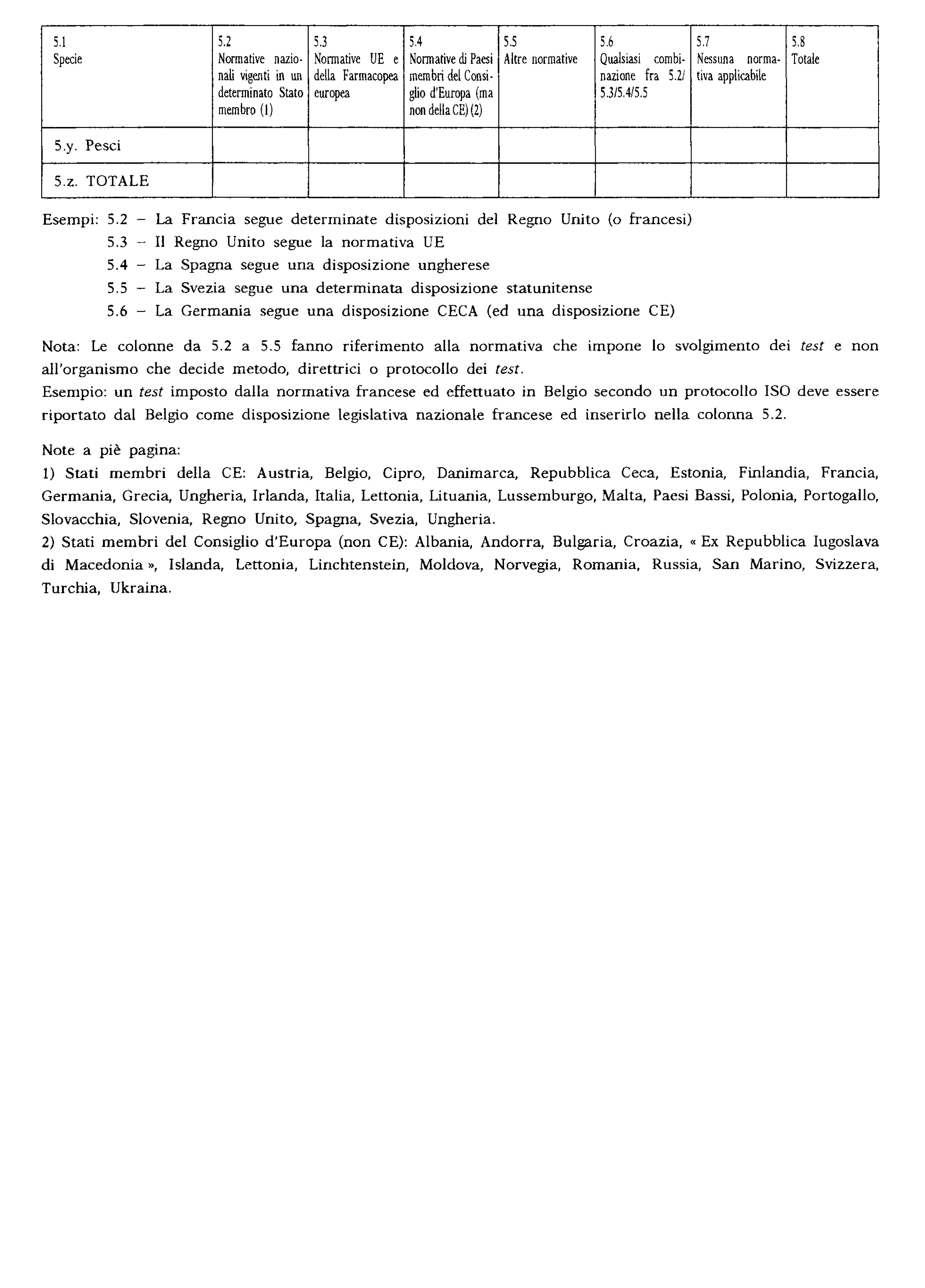 Legislatura 16ª Disegno Di Legge N 1057
